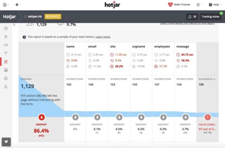 Hotjar Metrics Screenshot