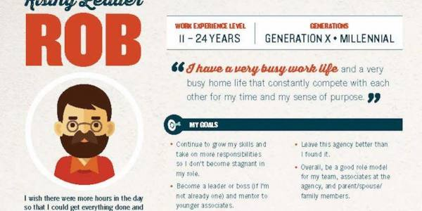 How to create buyer personas that work for your company