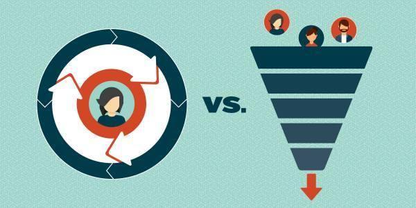 The flywheel: A new era of customer relationship management
