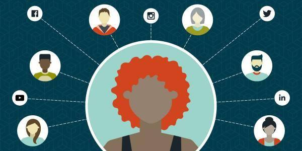 Influencer marketing: Finding your influencer