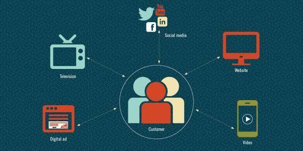 Making sense of content marketing metrics