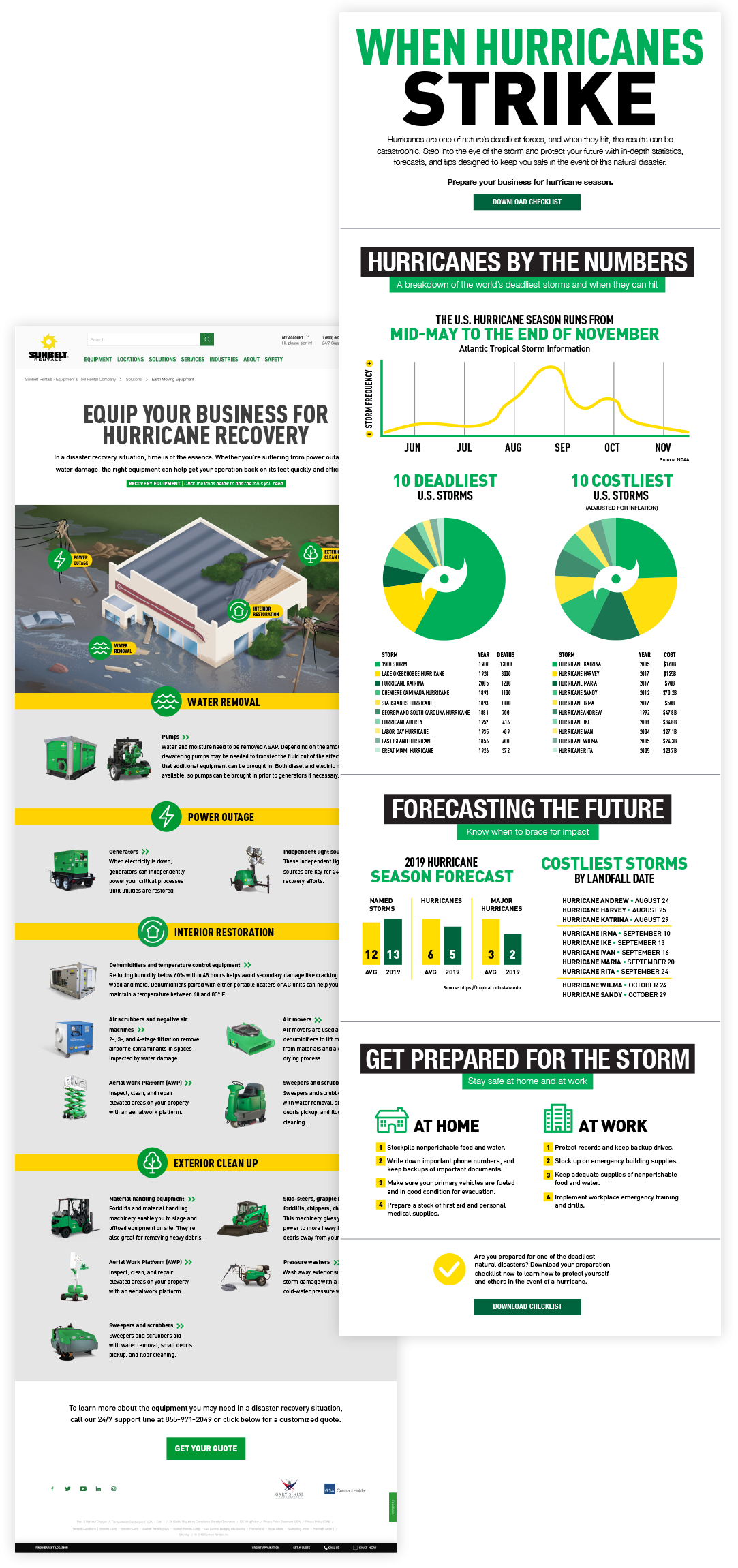 Sunbelt solution infographic and webpage
