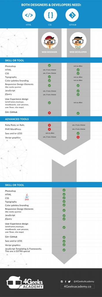 infografias blog-01