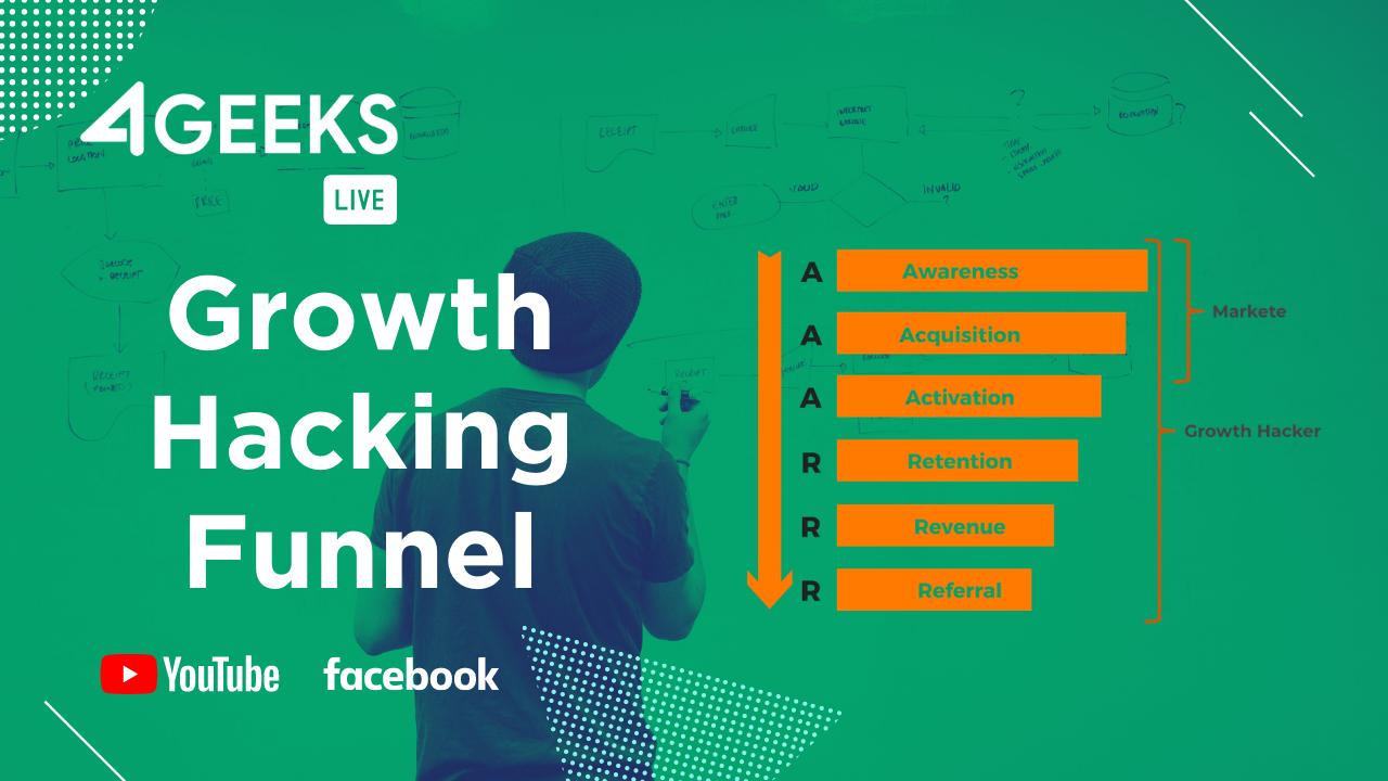 El embudo Growth Hacking explicado