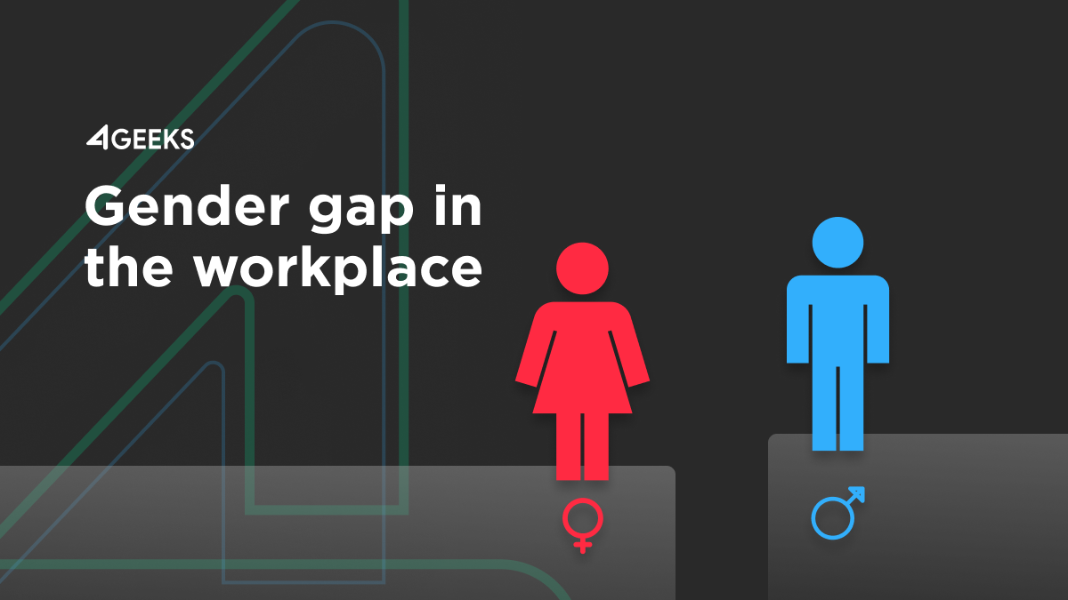 Gender gap in the workplace