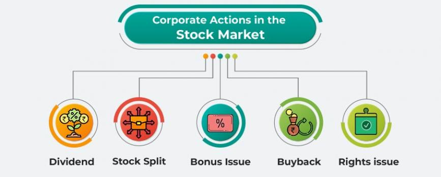Corporate actions in stock market
