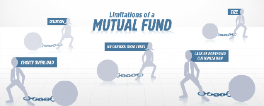 5 Limitations Of A Mutual Fund