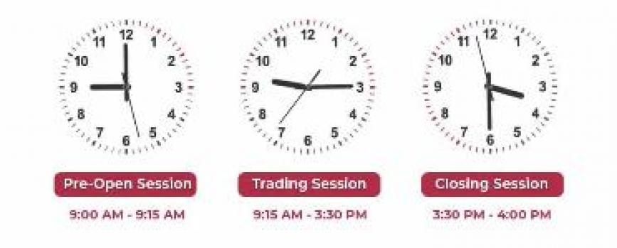 Stock Market Timings in India