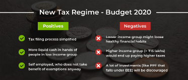 Will Tax Deduction Really Help?