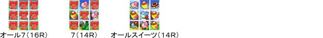 オール7(16R)・7(14R)・オールスイーツ(14R)
