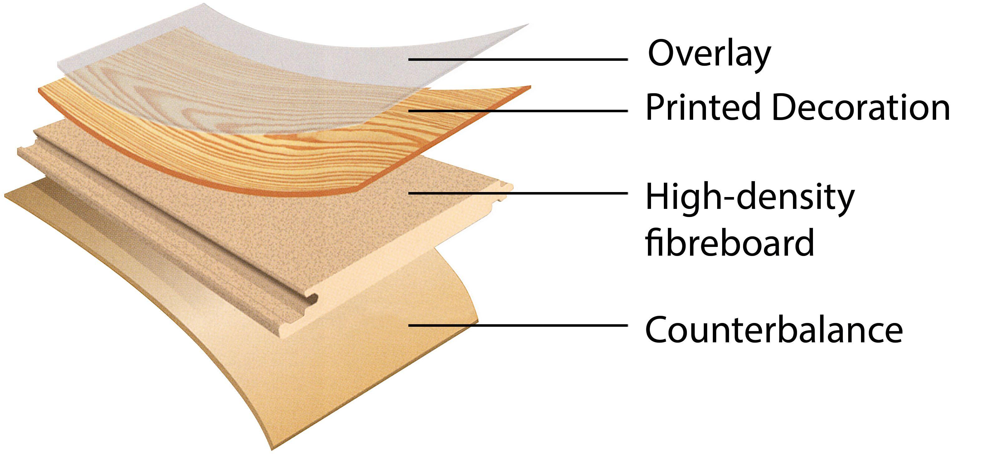Quickstep Andante Oak Effect Laminate, Quickstep Andante Oak Effect Laminate Flooring