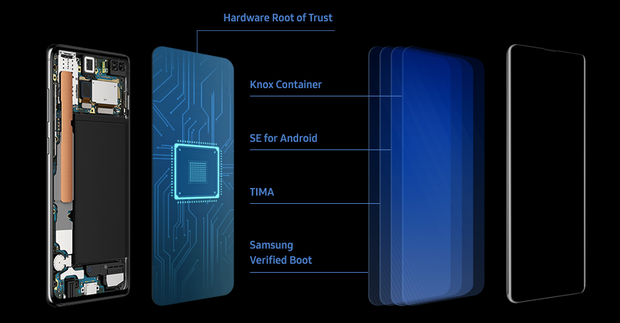 Samsung Knox security for business