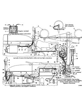 wiring diagram for farmall h farmall wiring diagram e3 wiring diagram  farmall wiring diagram e3 wiring diagram