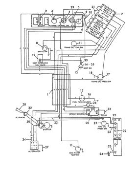 Holland L785 Skid Steer Wiring Diagram Train Engine Diagram 7ways Yenpancane Jeanjaures37 Fr