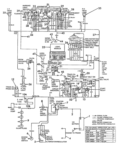 [SCHEMATICS_44OR]  L555) - SKID STEER LOADER (7/81-11/93) (042) - ELECTRICAL SCHEMATIC, LOADER  RESTRAINT New Holland Agriculture | New Holland Alternator Wiring Diagram |  | AVSpare.com
