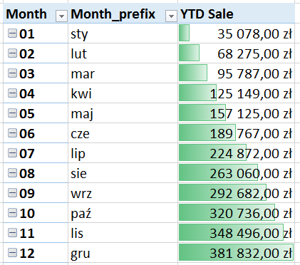 excel -power pivot - calculate