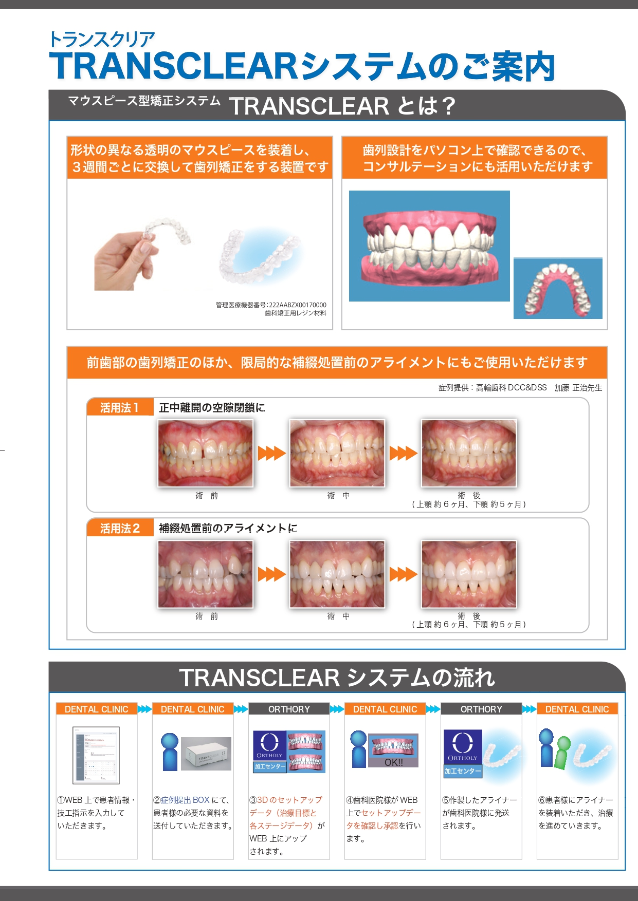 TRANSCLEAR  System 導入コース