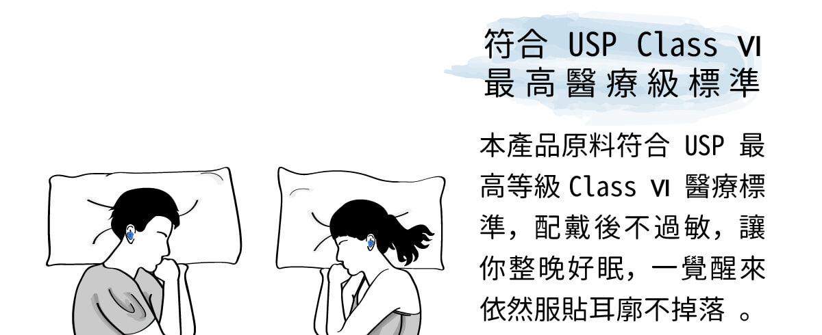 睡眠,打呼,淺眠,好睡
