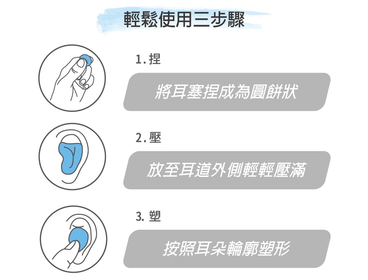 捏,壓,塑,三步驟,鬆鬆配戴不卡卡