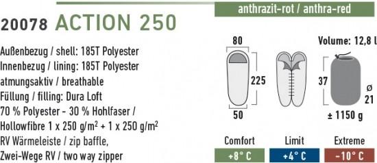Schlafsack Action 250