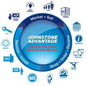 Johnstone Supply Omaha Stockyards - Omaha Stockyards, NE 68107 - (402)344-8900 | ShowMeLocal.com