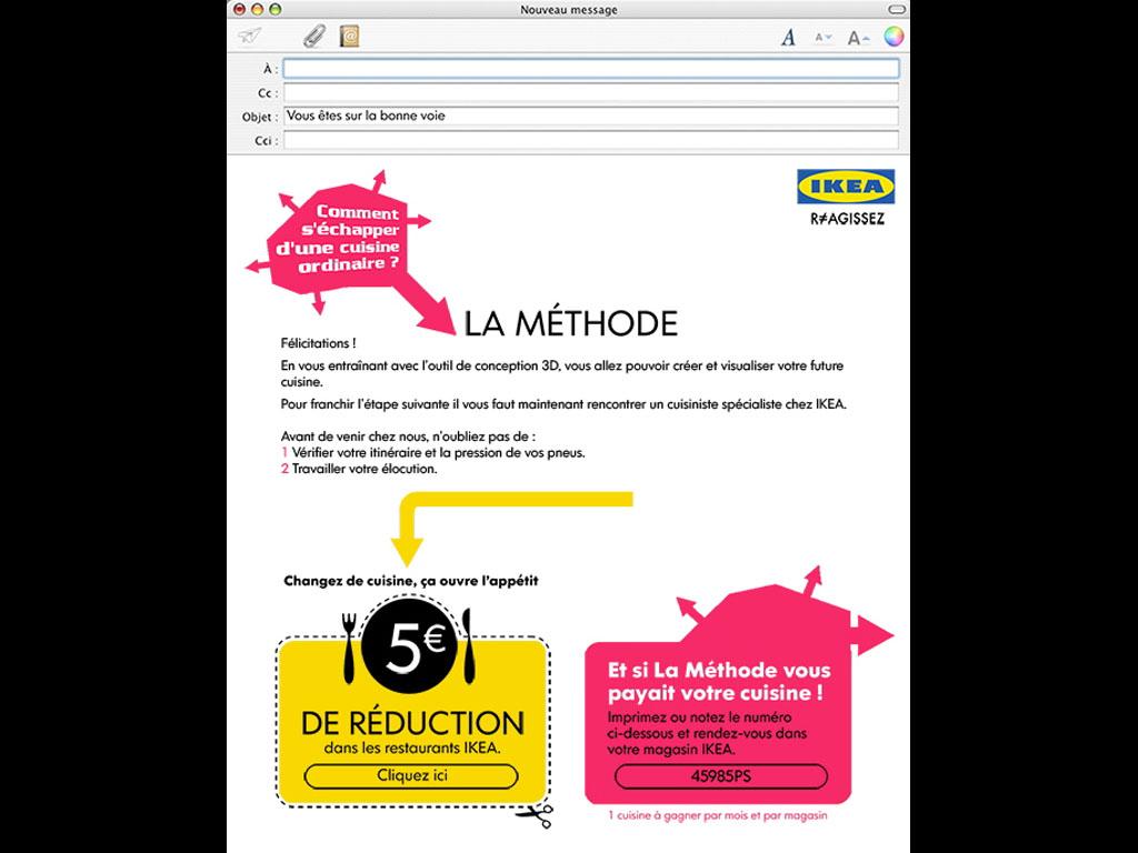 Ikea Method 1