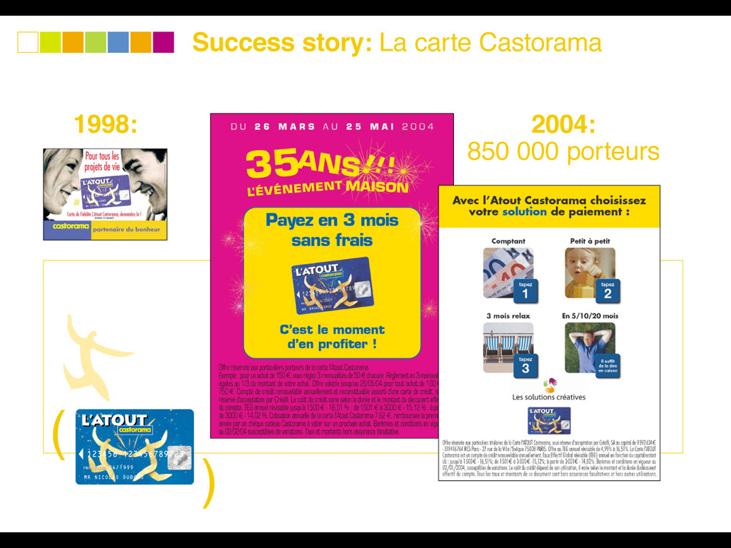 Carte Castorama Success Story