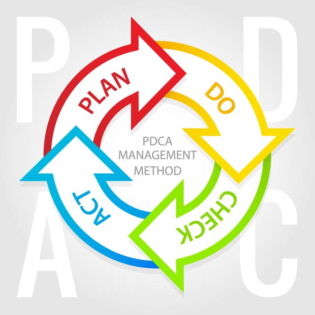 O ciclo PDCA como ferramenta eficaz para vender mais