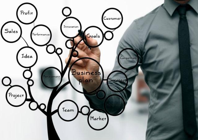 Como desenvolver a inovação no modelo de negócio?