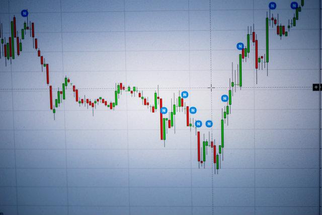Pesquisa de mercado: você irá descobrir que precisa mesmo disso