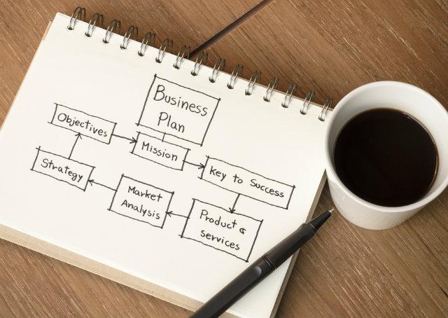Sete princípios para criar negócios imbatíveis
