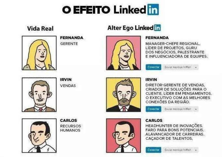 Linkedin: Como usar de forma verdadeiramente eficiente