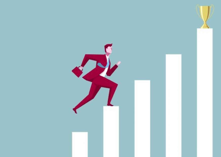 A importância da motivação nas organizações