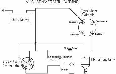 700r4 Valve Body Wiring Diagram | Wiring Diagram Liry on bowtie overdrives lock up wiring diagram, a604 wiring diagram, a/c wiring diagram, th400 wiring diagram, 4x4 wiring diagram, speedometer wiring diagram, 700r4 overdrive wiring, speedo cable wiring diagram, lock up converter wiring diagram, 200r4 wiring diagram, 700r4 wiring a non-computer, muncie wiring diagram, turbo 400 wiring diagram, home wiring diagram, 4l80e wiring diagram, t56 wiring diagram, 4r70w wiring diagram, chevy wiring diagram, ecm wiring diagram, nv4500 wiring diagram,