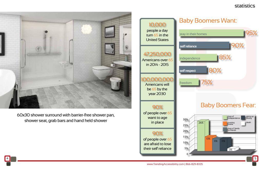 Handicapped-bathroom-design-DC-MD-VA