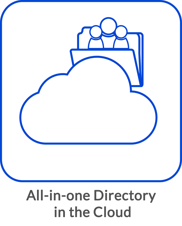 all in one directory