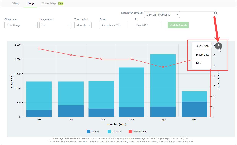 Download Usage Graph