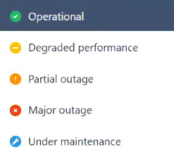 Network Status Possible Icons