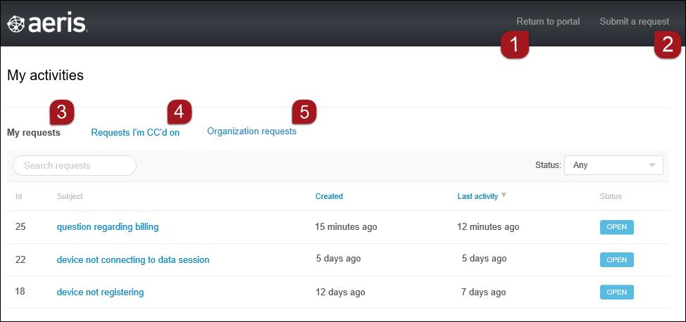 Zendesk Landing Page