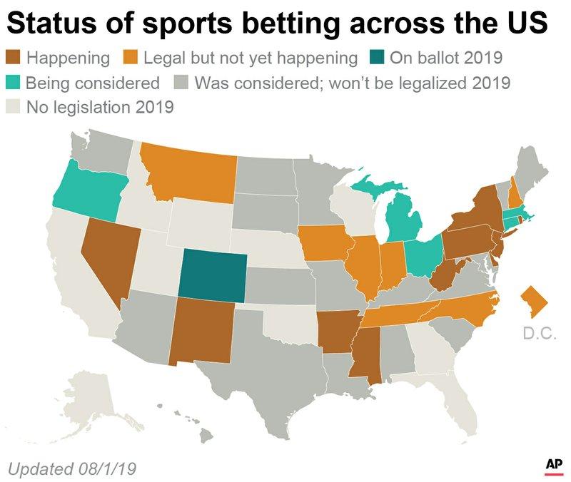Indiana sports betting paroli baccarat betting systems