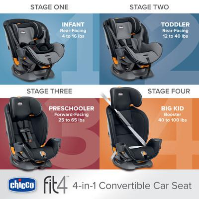 New Chicco Fit4 4 In 1 Convertible