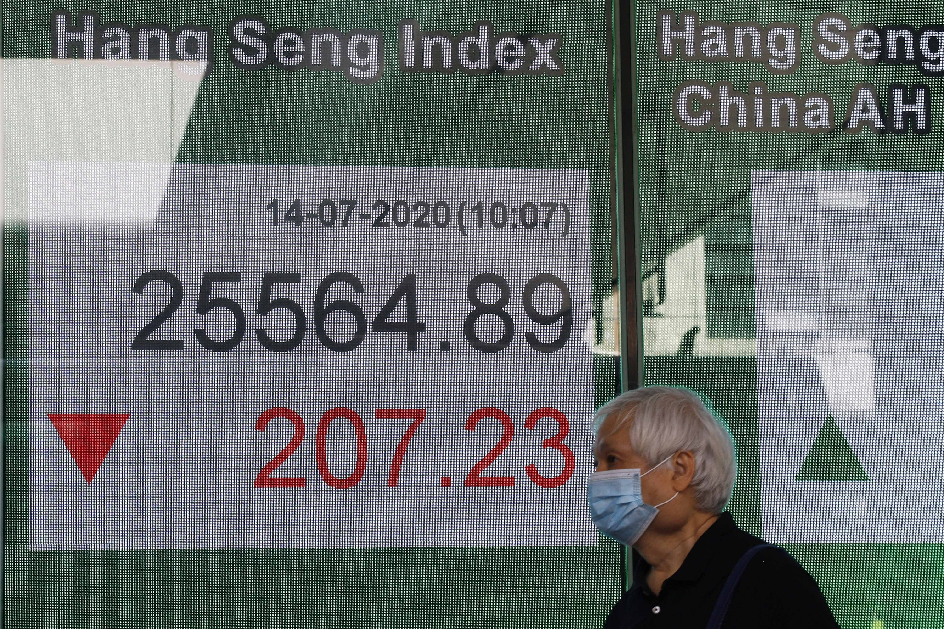 Photo of Wall Street ticks higher in another day of unsettled trading | Post Register