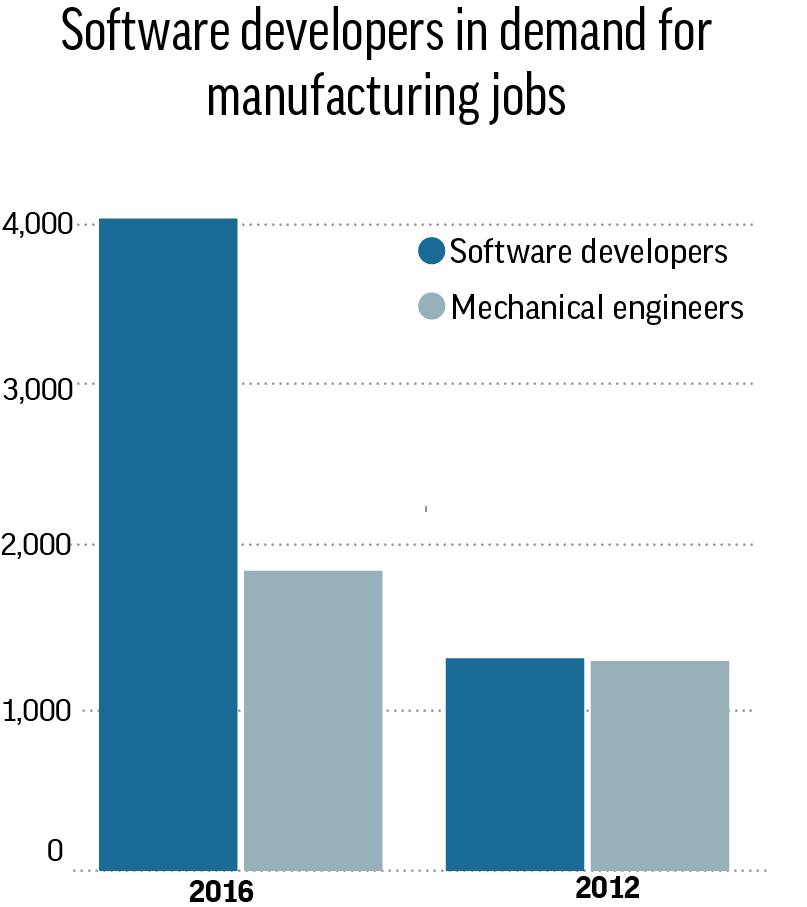 Correction: Future of Work-Running the Robots story