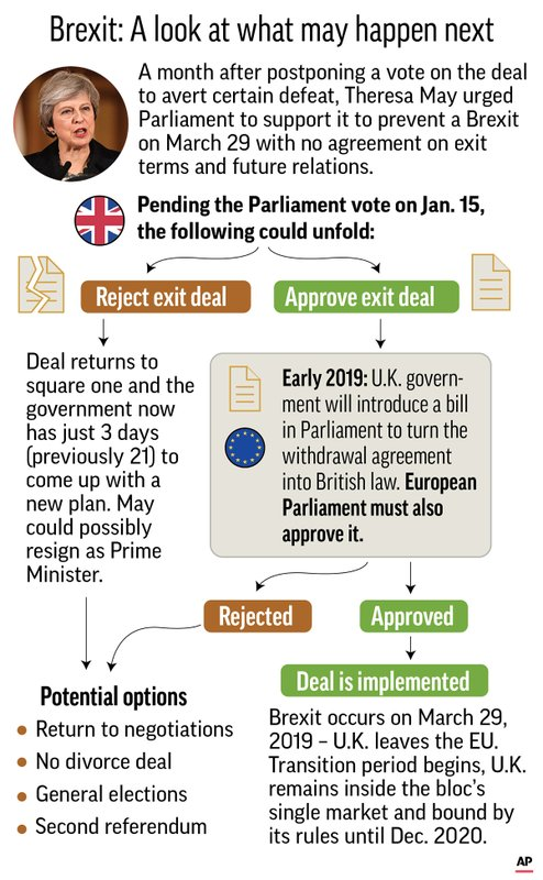 86f2465a6d5 UK lawmakers rebuff May as she tries to salvage Brexit deal