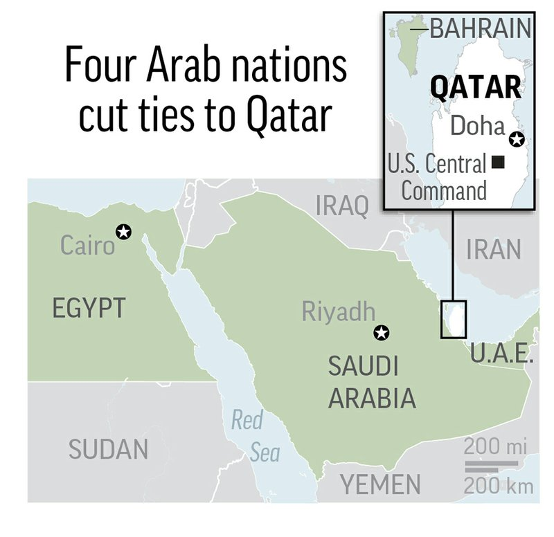 Arab Nations Cut Ties With Qatar In New Mideast Crisis - Map of qatar and egypt