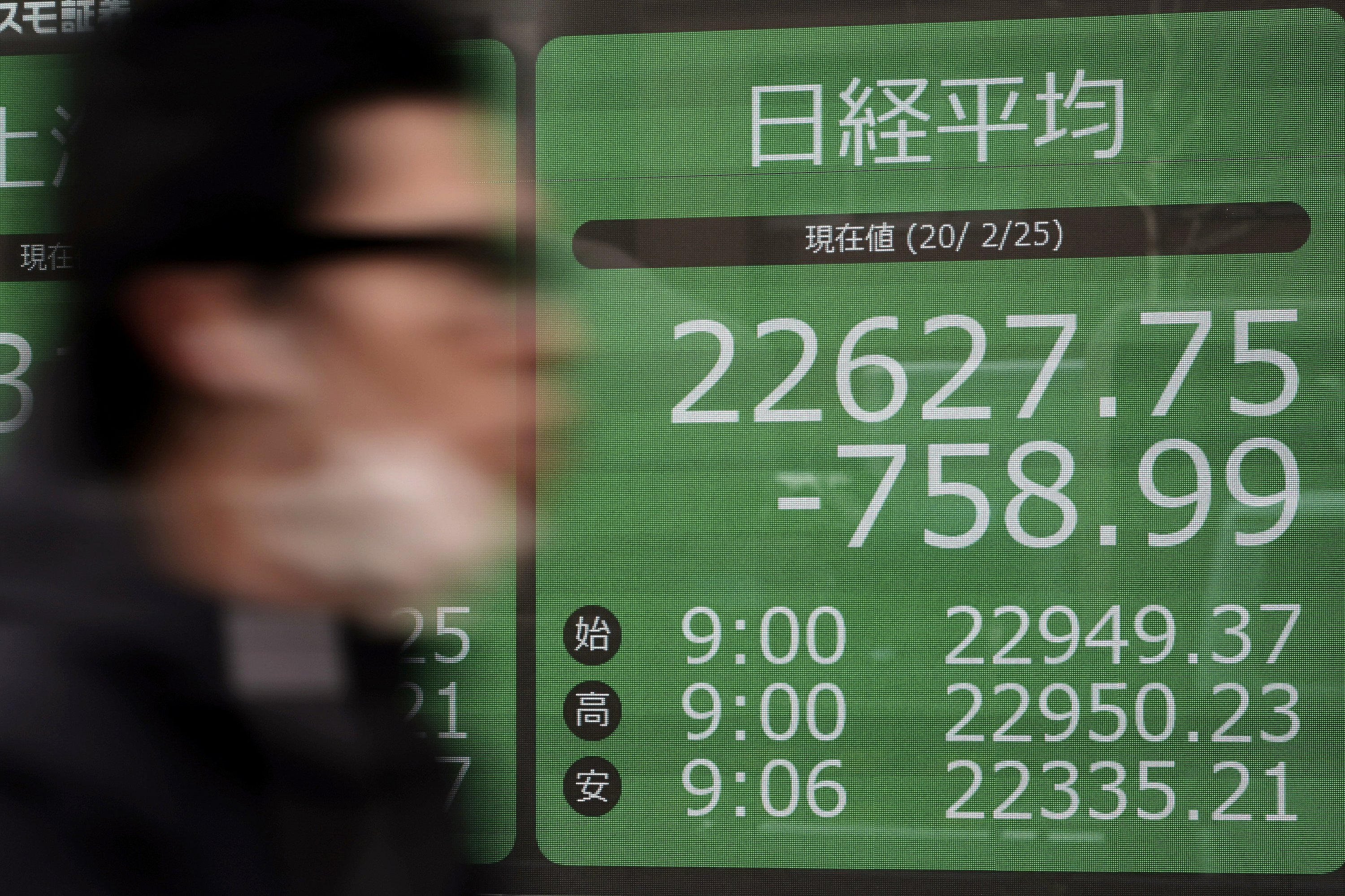 Asian shares extend losses after Dow drops more than 1,000