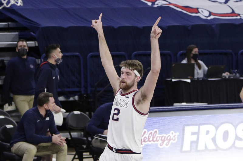 Gonzaga remains No. 1, Baylor back to No. 2 in AP Top 25 men's college basketball poll