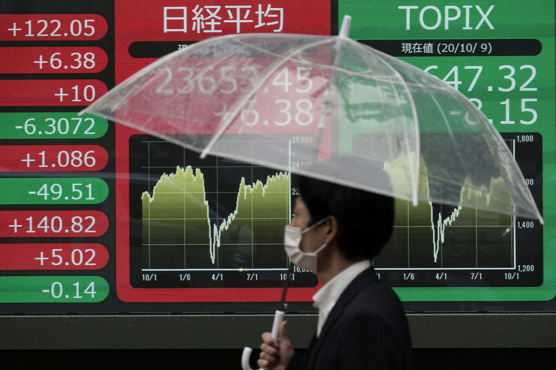 asian-stocks-follow-wall-street-higher-on-stimulus-hopes