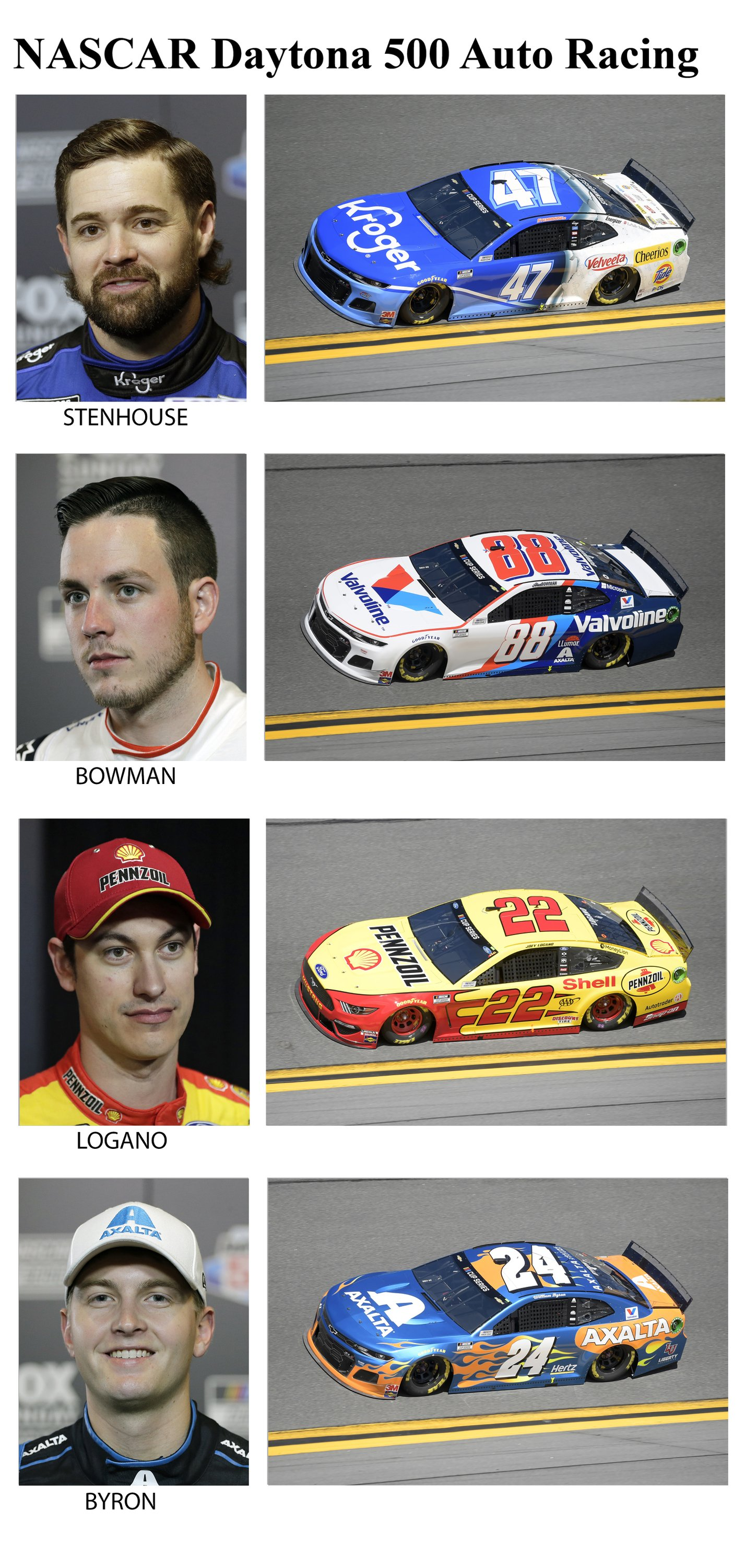 Drivers competing in the 2020 Daytona 500