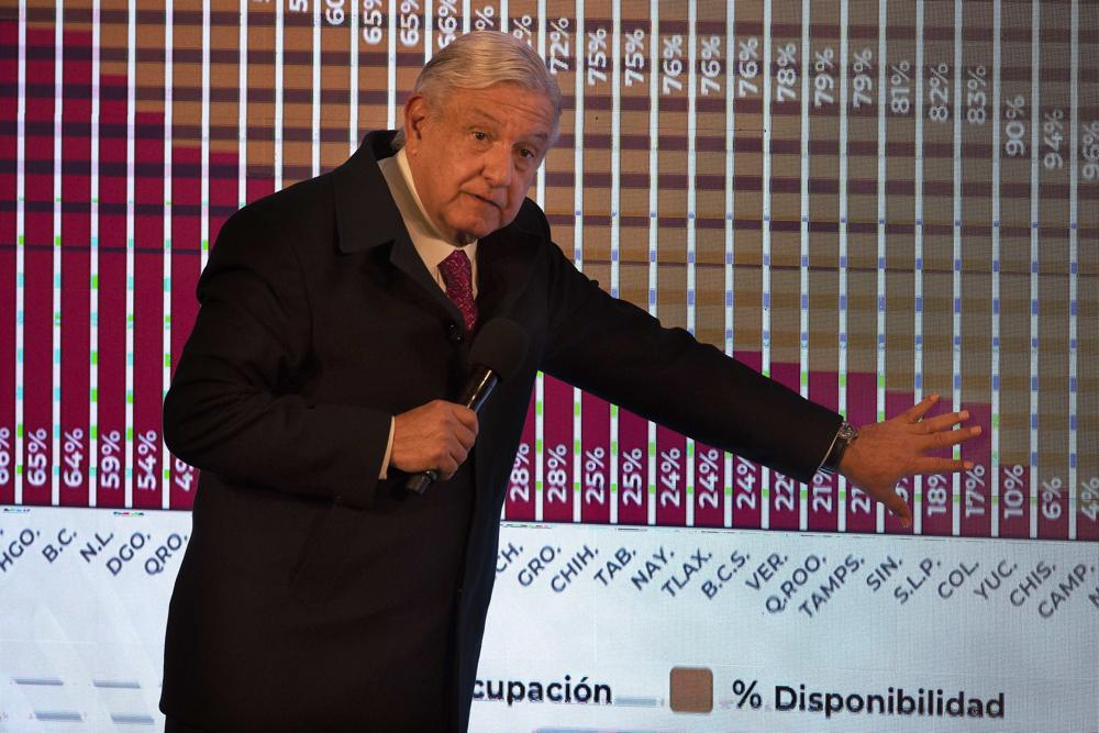 After testing positive, Mexican president works from isolation